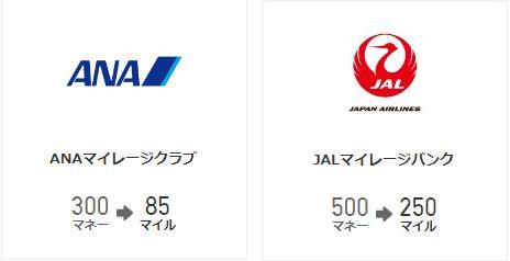 JAL・ANAへの交換率