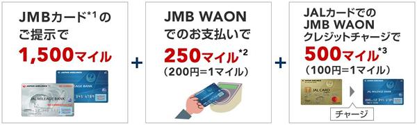 JMB WAONカードとJALカードのチャージ