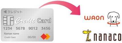 クレジットカードチャージ