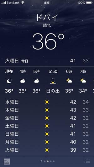ドバイの気温
