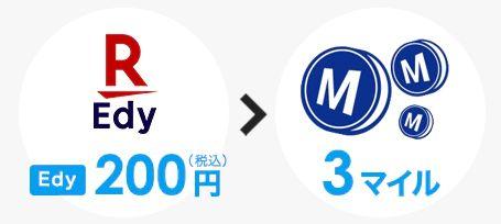 200円(税込)=3マイル