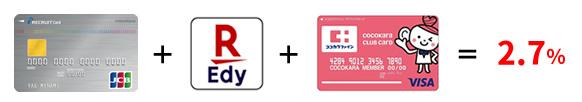 リクルートカード + 楽天Edy + ココカラクラブカード = 2.7%