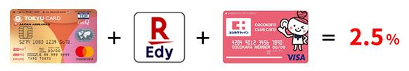 TOKYU CARD ClubQ JMB PASMO + 楽天Edy + ココカラクラブカード = 2.5%