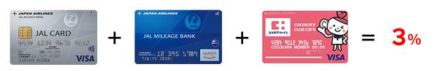 JALカード + JMB WAONカード + ココカラクラブカード = 3%