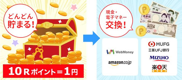 10Rポイント=1円