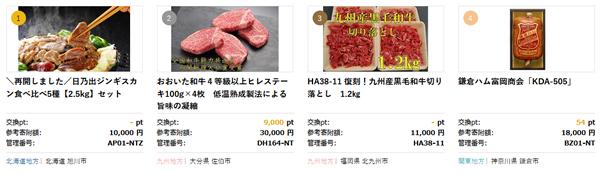 肉ランキング