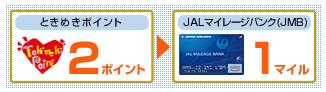 ときめきポイント→JALマイル