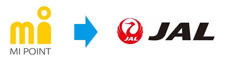 エムアイポイント→JAL