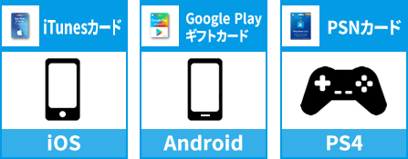 iOS Android PS4