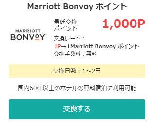 Marriotto Bonvoy ポイント