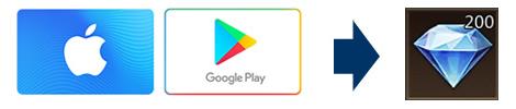 iTunesギフトカード・GooglePlayギフトカード ⇒ ダイヤ