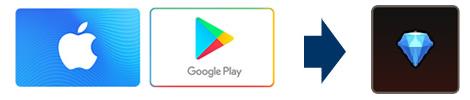 iTunesギフトカード GooglePlayギフトカード ⇒ ジェム
